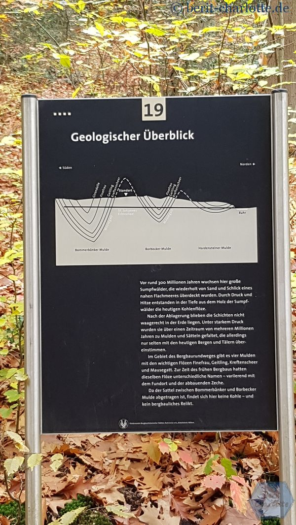 Links und rechts des Weges sehen wir noch weitere Objekte des Bergbaus. Manchmal ist es nur ein Schild mit Erklärungen.