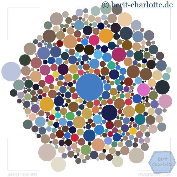 Year of Colour - diese Farben seht ihr auf meinem Instagram-Account